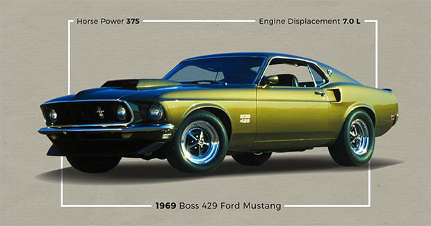 Most Powerful Classic Muscle Cars The Old Car Online Blog