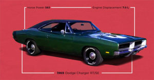 1969-charger-rt-se