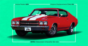 1969-chevelle-ss-454